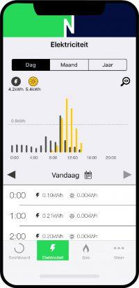 Wijkie-app-dag