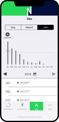 Wijkie-app-gas-jaar