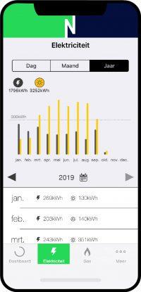 Wijkie-app-jaar