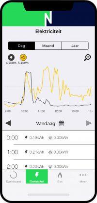 Wijkie-app-live