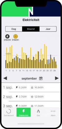 Wijkie-app-maand
